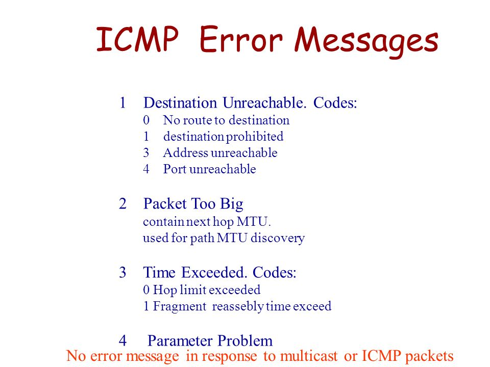 ICMP…. Streamlined Removed unused functions in ICMP of v4 Incorporate IGMP of v4 Type CodeChecksum Message Body