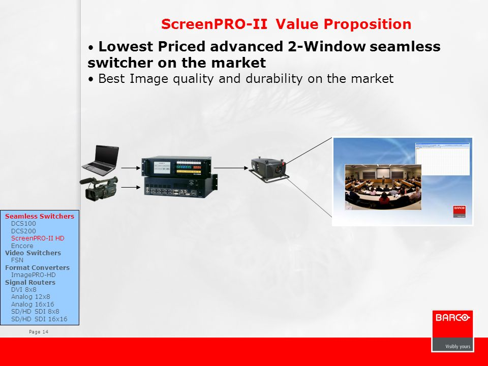 Page 14 ScreenPRO-II Value Proposition Lowest Priced advanced 2-Window seamless switcher on the market Best Image quality and durability on the market