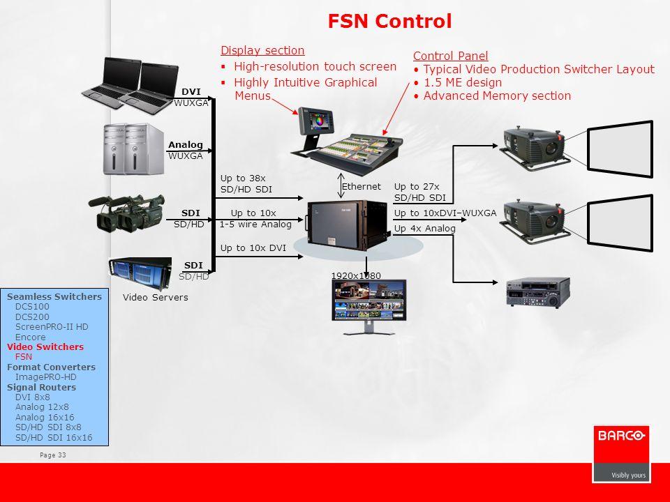 Page 33 FSN Control Video Servers Ethernet Up 4x Analog 1920x1080 Up to 10xDVI–WUXGA SDI SD/HD SDI SD/HD Analog WUXGA DVI WUXGA Seamless Switchers DCS
