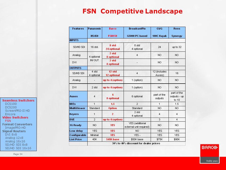Page 34 FSN Competitive Landscape Seamless Switchers DCS100 DCS200 ScreenPRO-II HD Encore Video Switchers FSN Format Converters ImagePRO-HD Signal Rou