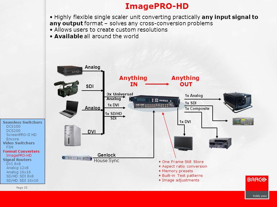 Page 35 ImagePRO-HD SDI Analog 1x SDI 1x DVI Genlock House Sync Seamless Switchers DCS100 DCS200 ScreenPRO-II HD Encore Video Switchers FSN Format Con