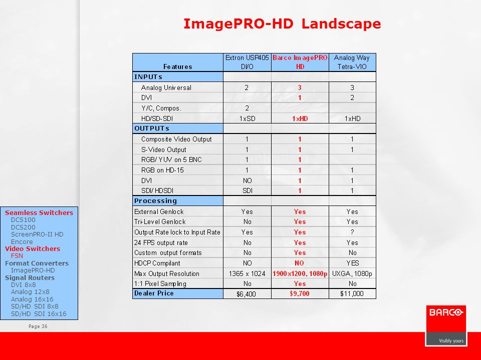Page 36 ImagePRO-HD Landscape Seamless Switchers DCS100 DCS200 ScreenPRO-II HD Encore Video Switchers FSN Format Converters ImagePRO-HD Signal Routers