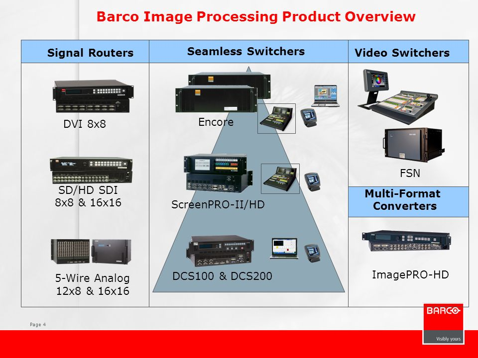 Page 4 Barco Image Processing Product Overview 5-Wire Analog 12x8 & 16x16 DVI 8x8 SD/HD SDI 8x8 & 16x16 Encore ScreenPRO-II/HD DCS100 & DCS200 FSN Ima