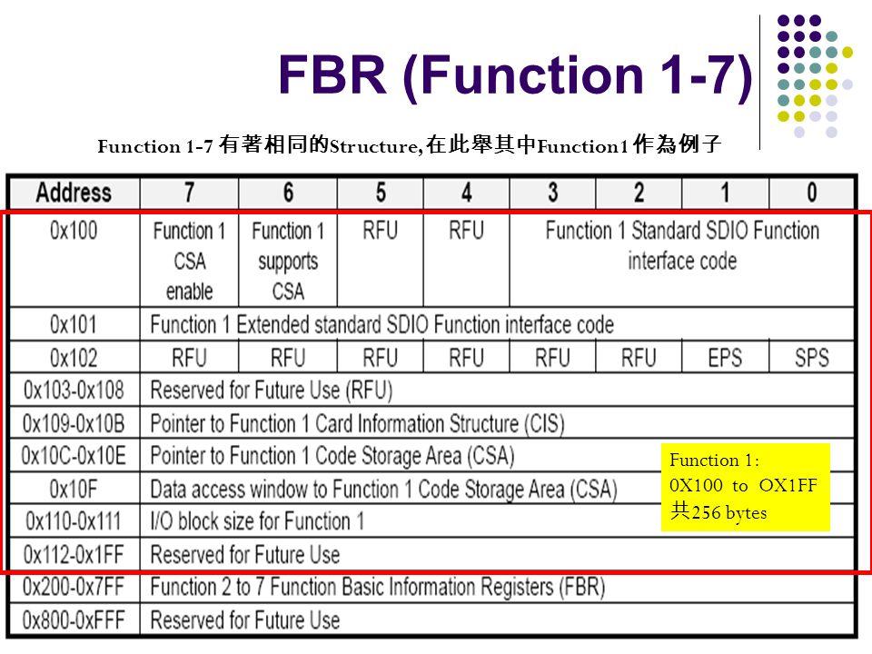 FBR (Function 1-7) Function 1-7 Structure, Function1 Function 1: 0X100 to OX1FF 256 bytes