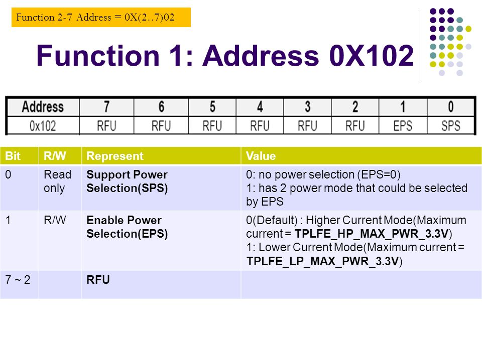 Function 1: Address 0X102 BitR/WRepresentValue 0Read only Support Power Selection(SPS) 0: no power selection (EPS=0) 1: has 2 power mode that could be