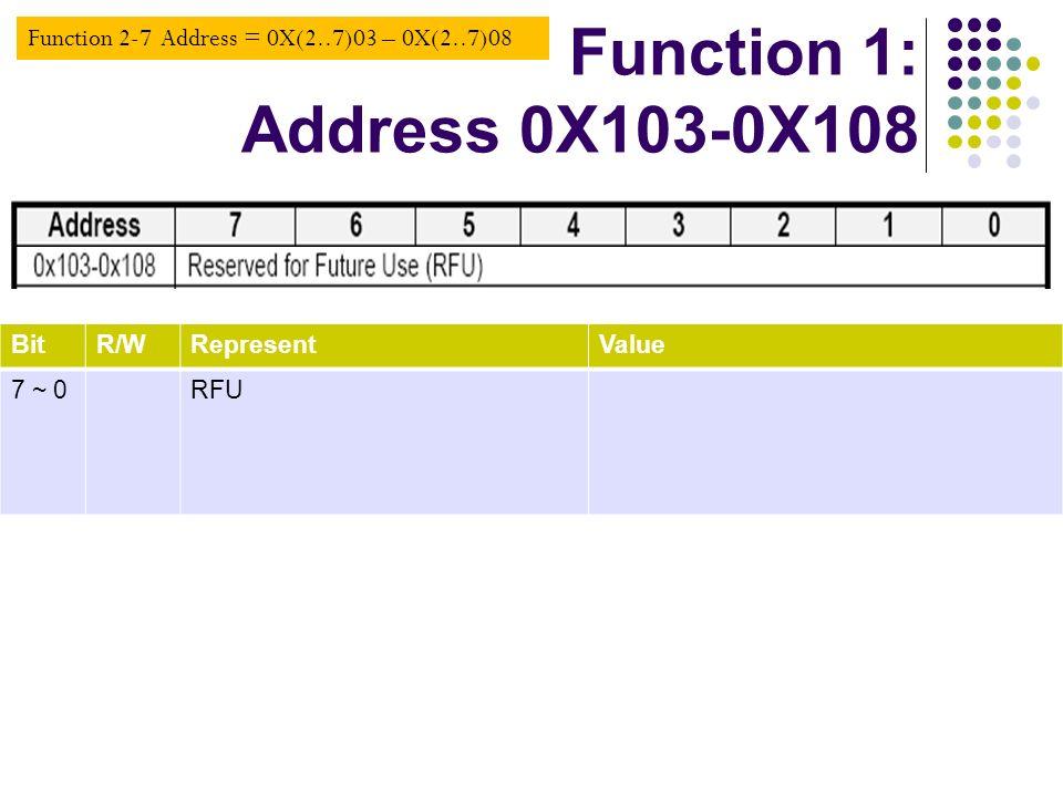 Function 1: Address 0X103-0X108 BitR/WRepresentValue 7 ~ 0RFU Function 2-7 Address = 0X(2..7)03 – 0X(2..7)08