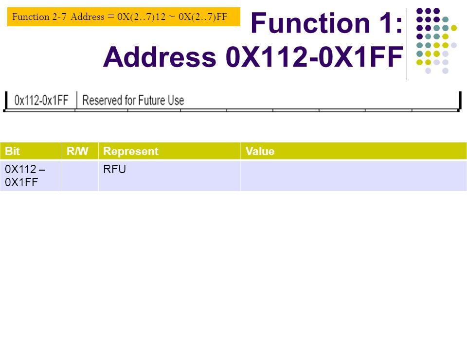 Function 1: Address 0X112-0X1FF BitR/WRepresentValue 0X112 – 0X1FF RFU Function 2-7 Address = 0X(2..7)12 ~ 0X(2..7)FF