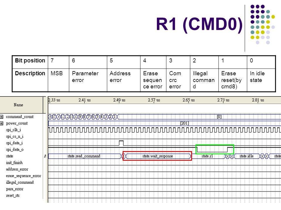 R1 (CMD0) Bit position76543210 DescriptionMSBParameter error Address error Erase sequen ce error Com crc error Illegal comman d Erase reset(by cmd8) I
