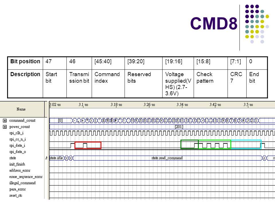 CMD8 Bit position4746[45:40][39:20][19:16][15:8][7:1]0 DescriptionStart bit Transmi ssion bit Command index Reserved bits Voltage supplied(V HS) (2.7-