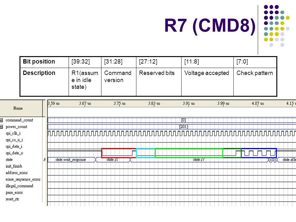 R7 (CMD8) Bit position[39:32][31:28][27:12][11:8][7:0] DescriptionR1(assum e in idle state) Command version Reserved bitsVoltage acceptedCheck pattern