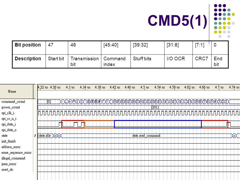Bit position4746[45:40][39:32][31:8][7:1]0 DescriptionStart bitTransmission bit Command index Stuff bitsI/O OCRCRC7End bit CMD5(1)