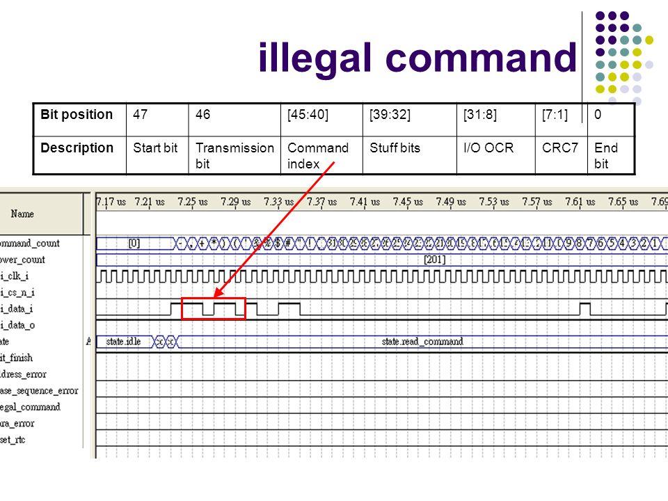 illegal command Bit position4746[45:40][39:32][31:8][7:1]0 DescriptionStart bitTransmission bit Command index Stuff bitsI/O OCRCRC7End bit