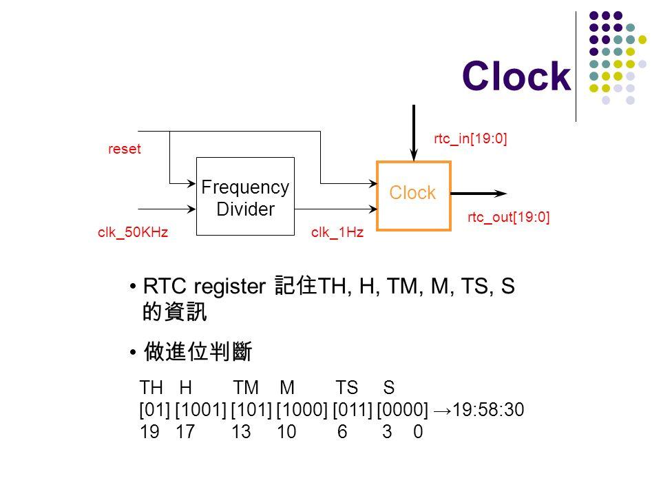TH H TM M TS S [01] [1001] [101] [1000] [011] [0000] 19:58:30 19 17 13 10 6 3 0 RTC register TH, H, TM, M, TS, S Clock Frequency Divider clk_50KHzclk_