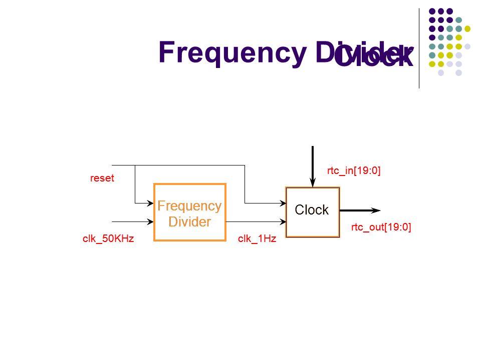 Clock Frequency Divider clk_50KHzclk_1Hz rtc_in[19:0] reset rtc_out[19:0] Frequency Divider Clock Frequency Divider clk_50KHzclk_1Hz rtc_in[19:0] rese