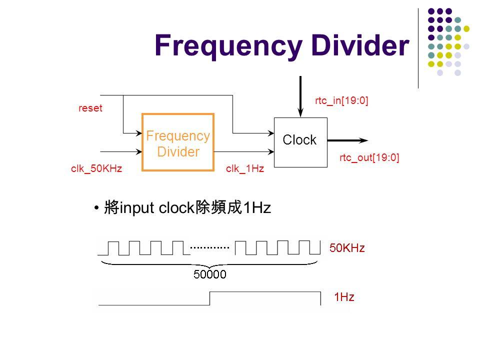 input clock 1Hz Frequency Divider Clock Frequency Divider clk_50KHzclk_1Hz rtc_in[19:0] reset rtc_out[19:0]