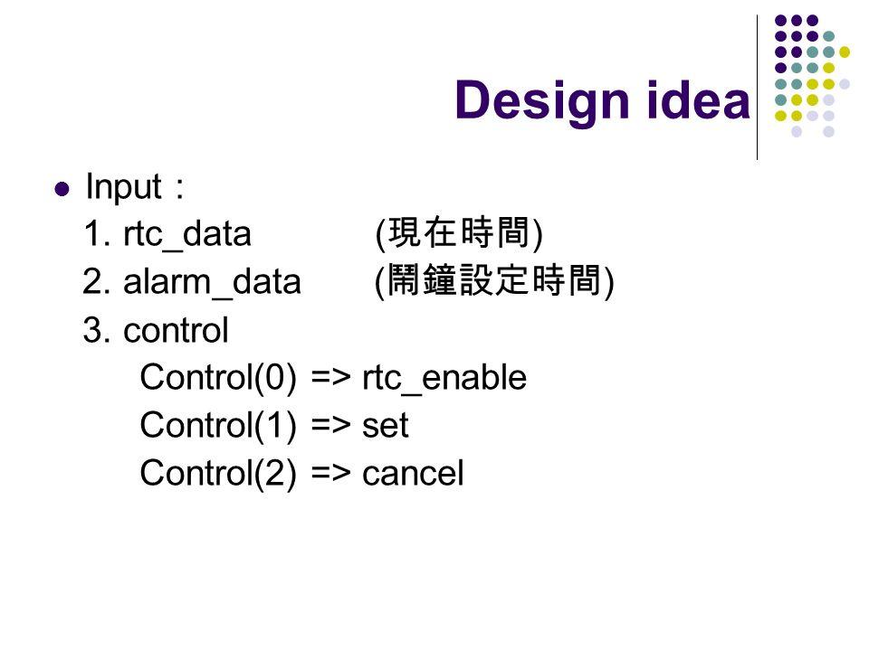Design idea Input 1. rtc_data ( ) 2. alarm_data ( ) 3. control Control(0) => rtc_enable Control(1) => set Control(2) => cancel