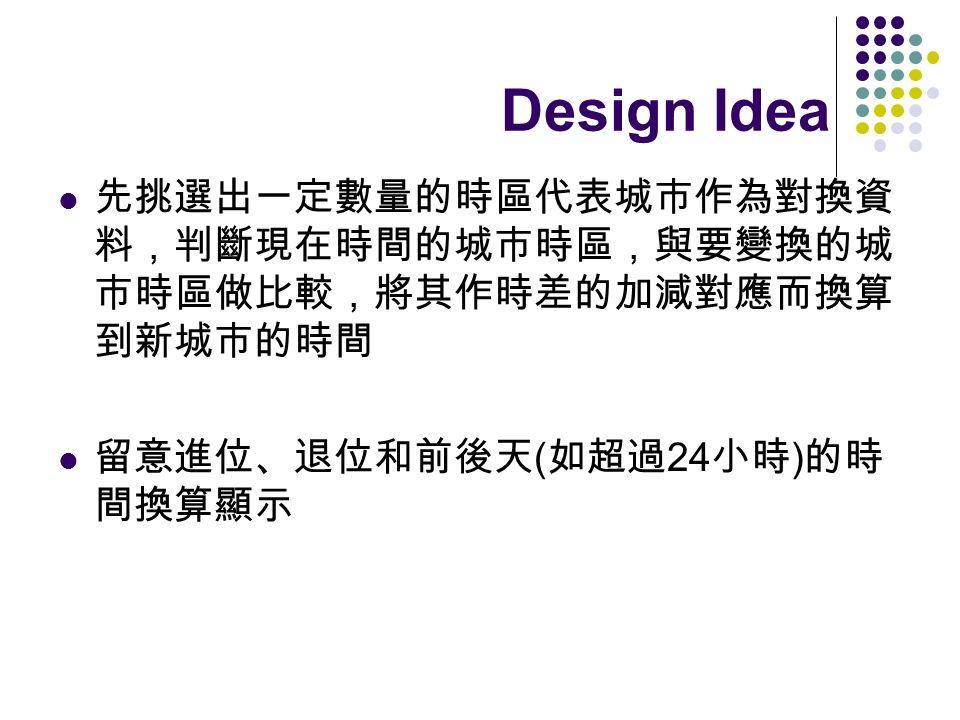 Design Idea ( 24 ) 1000001UTC-11 Niue 2000010UTC-10 Hawaii 3000011UTC-9:30 POM 4000100UTC-9 Alaska 5000101UTC-8 PST 6000110UTC-7 Texas 7000111UTC-6 Fl