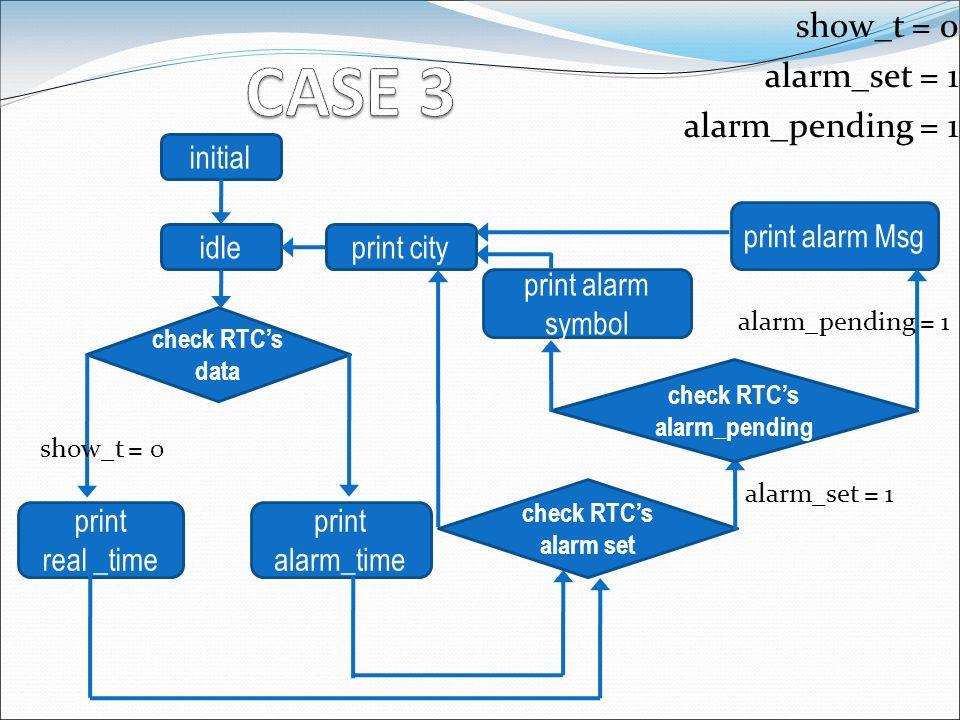show_t = 0 alarm_set = 1 alarm_pending = 1 initial idle check RTCs data show_t = 0 print real _time print alarm_time check RTCs alarm set check RTCs a