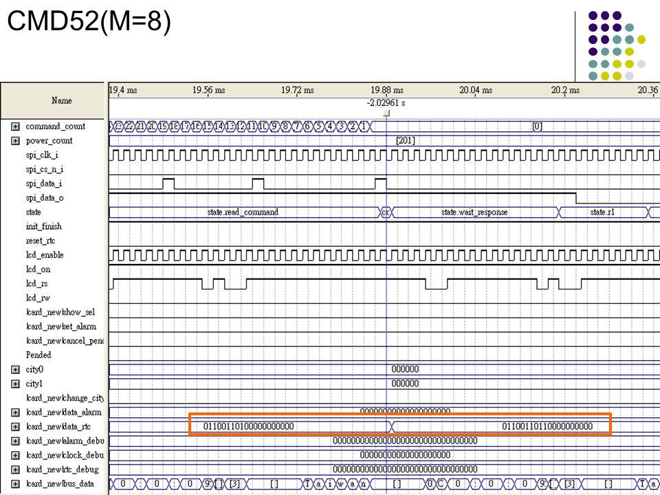 CMD52(M=8)