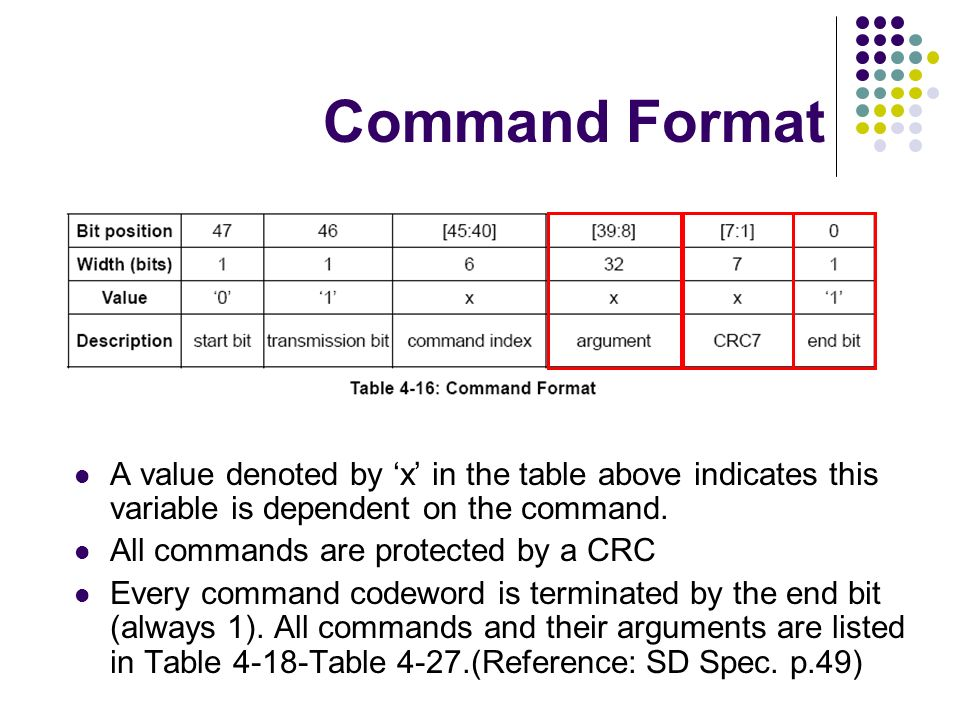 Command Format A value denoted by x in the table above indicates this variable is dependent on the command. All commands are protected by a CRC Every