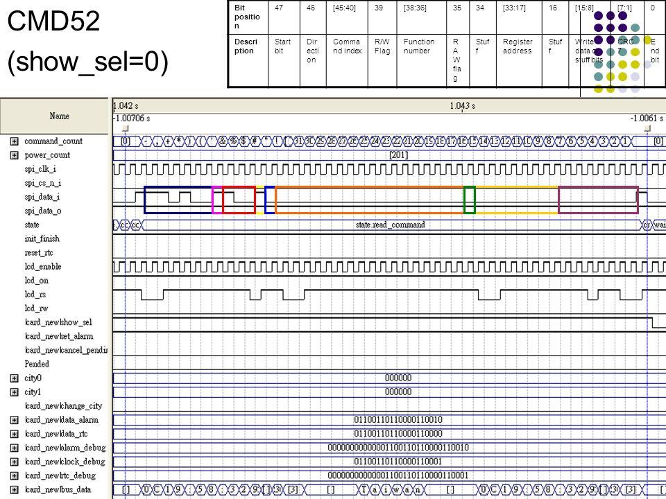 CMD52 (show_sel=0) Bit positio n 4746[45:40]39[38:36]3534[33:17]16[15:8][7:1]0 Descri ption Start bit Dir ecti on Comma nd index R/W Flag Function num