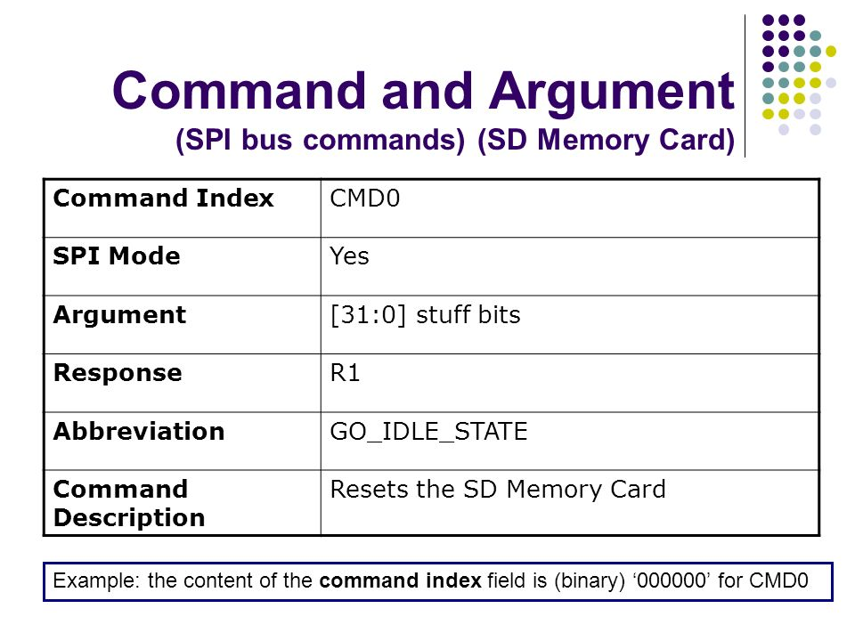 Command and Argument (SPI bus commands) (SD Memory Card) Command IndexCMD0 SPI ModeYes Argument[31:0] stuff bits ResponseR1 AbbreviationGO_IDLE_STATE