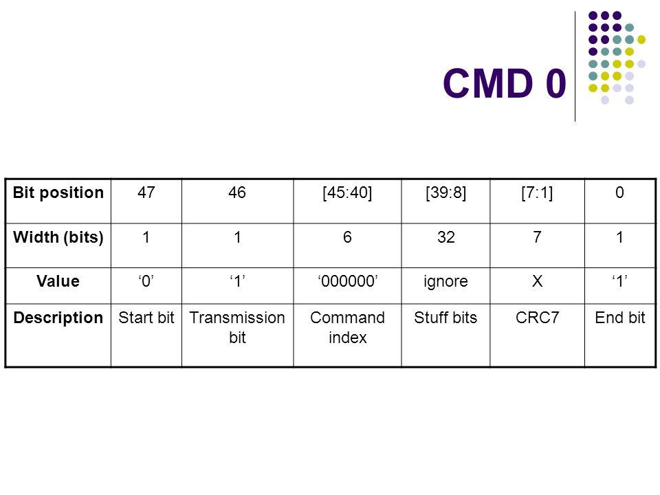 CMD 0 Bit position4746[45:40][39:8][7:1]0 Width (bits)1163271 Value01000000ignoreX1 DescriptionStart bitTransmission bit Command index Stuff bitsCRC7E