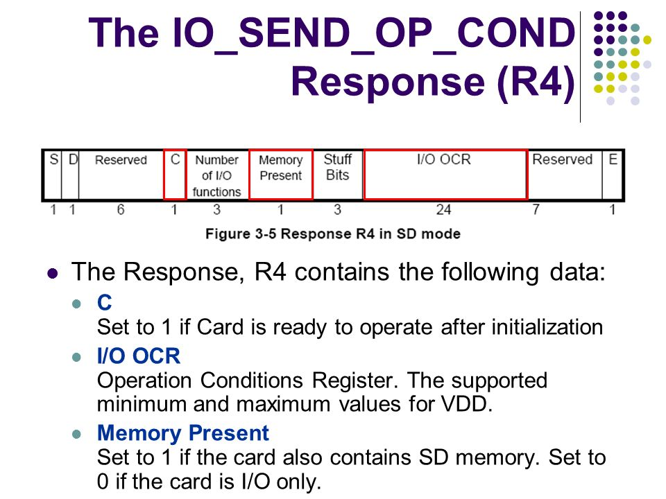 The Response, R4 contains the following data: C Set to 1 if Card is ready to operate after initialization I/O OCR Operation Conditions Register. The s