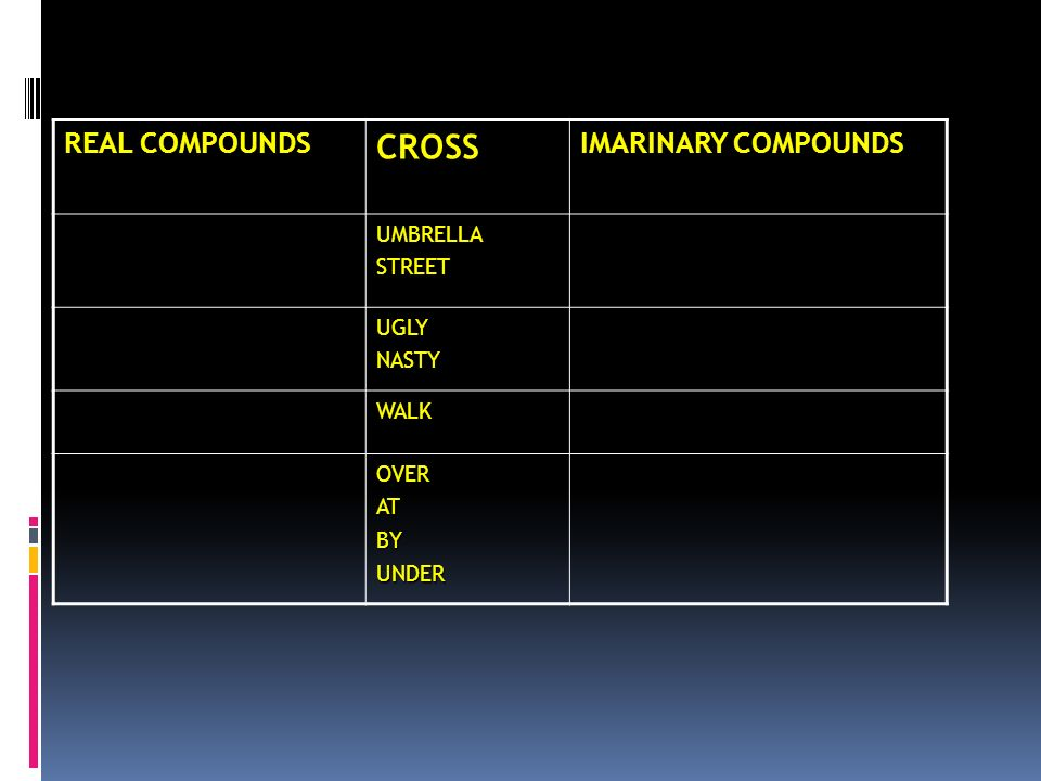 REAL COMPOUNDS CROSS IMARINARY COMPOUNDS UMBRELLASTREET UGLYNASTY WALK OVERATBYUNDER