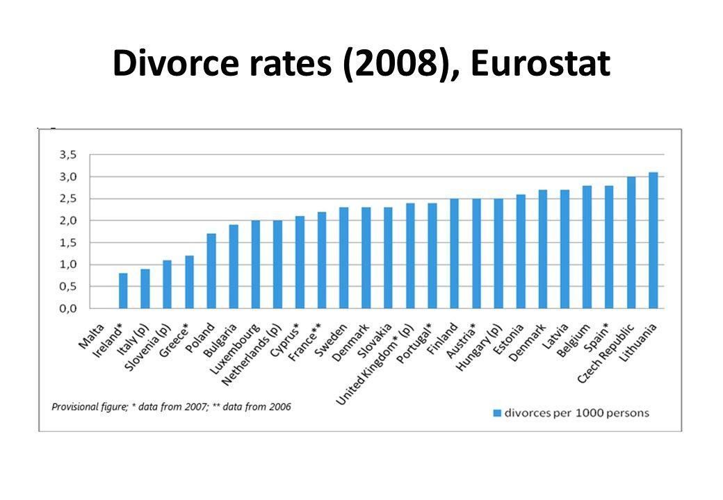 Divorce rates (2008), Eurostat