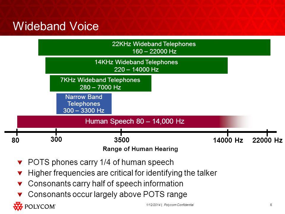 61/12/2014 | Polycom Confidential Wideband Voice 80 300 3500 22000 Hz Narrow Band Telephones 300 – 3300 Hz 14000 Hz Range of Human Hearing POTS phones