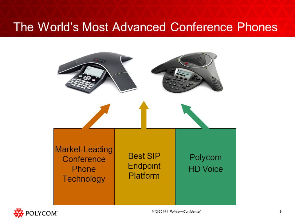 91/12/2014 | Polycom Confidential The Worlds Most Advanced Conference Phones Market-Leading Conference Phone Technology Best SIP Endpoint Platform Pol