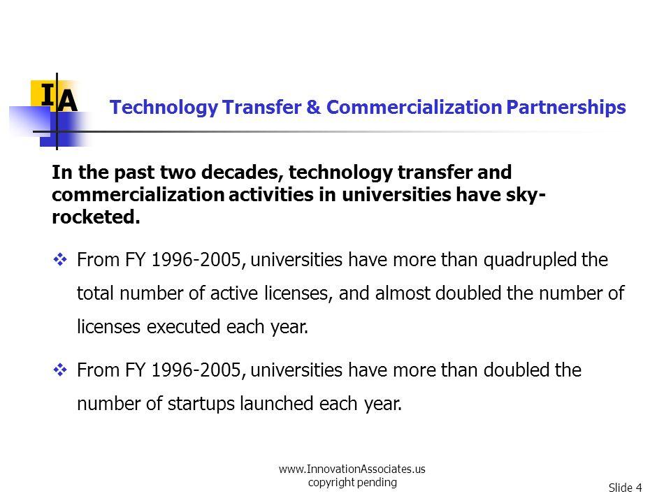www.InnovationAssociates.us copyright pending Slide 5 I A Source: AUTM Licensing Survey, FY 1996, FY 1997, FY 1998, FY 1999, FY 2000, FY 2001, FY 2002, FY 2003, FY 2004, FY 2005; Innovation Associates..