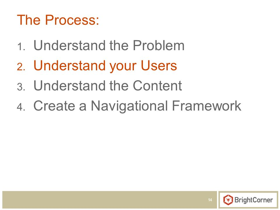 14 The Process: Understand the Problem Understand your Users Understand the Content Create a Navigational Framework