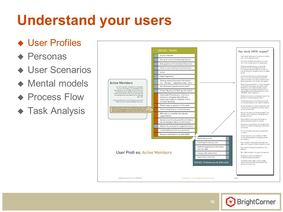 16 Understand your users User Profiles Personas User Scenarios Mental models Process Flow Task Analysis