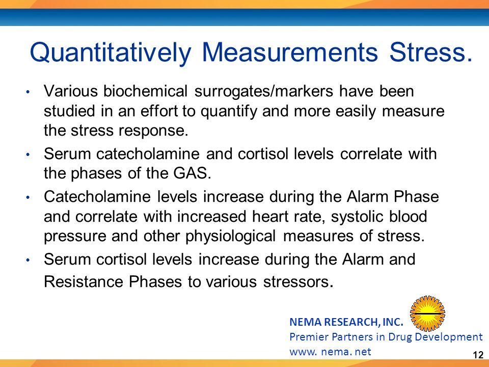 12 NEMA RESEARCH, INC. Premier Partners in Drug Development www.