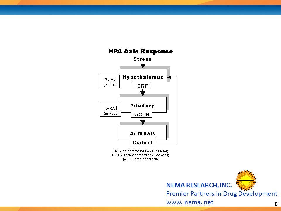 8 NEMA RESEARCH, INC. Premier Partners in Drug Development www. nema. net