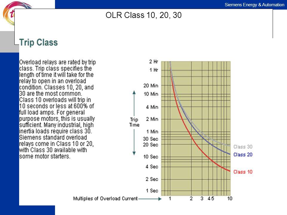 Siemens Energy & Automation OLR Class 10, 20, 30