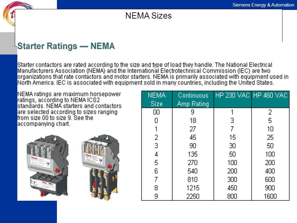 Siemens Energy & Automation NEMA Sizes