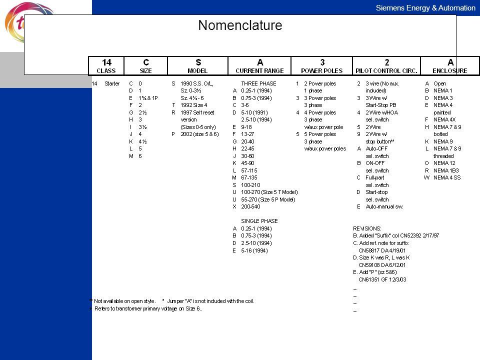 Siemens Energy & Automation Nomenclature