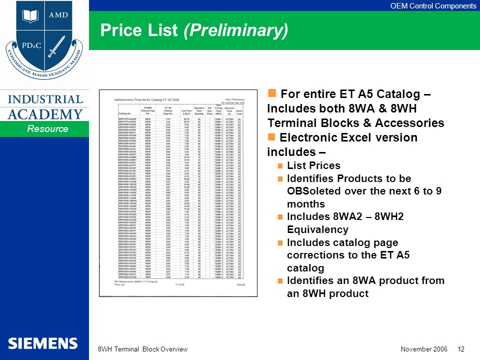 OEM Control Components 8WH Terminal Block Overview November 2006 12 Price List (Preliminary) For entire ET A5 Catalog – Includes both 8WA & 8WH Terminal Blocks & Accessories Electronic Excel version includes – List Prices Identifies Products to be OBSoleted over the next 6 to 9 months Includes 8WA2 – 8WH2 Equivalency Includes catalog page corrections to the ET A5 catalog Identifies an 8WA product from an 8WH product Resource