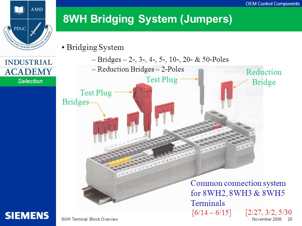 OEM Control Components 8WH Terminal Block Overview November 2006 20 8WH Bridging System (Jumpers) Bridging System – Bridges – 2-, 3-, 4-, 5-, 10-, 20- & 50-Poles – Reduction Bridges – 2-Poles Bridges Reduction Bridge Test Plug Common connection system for 8WH2, 8WH3 & 8WH5 Terminals Selection [2/27, 3/2, 5/30 [6/14 – 6/15]
