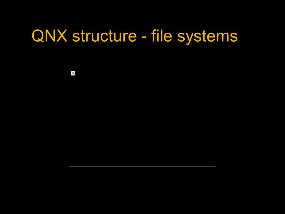 QNX structure - file systems