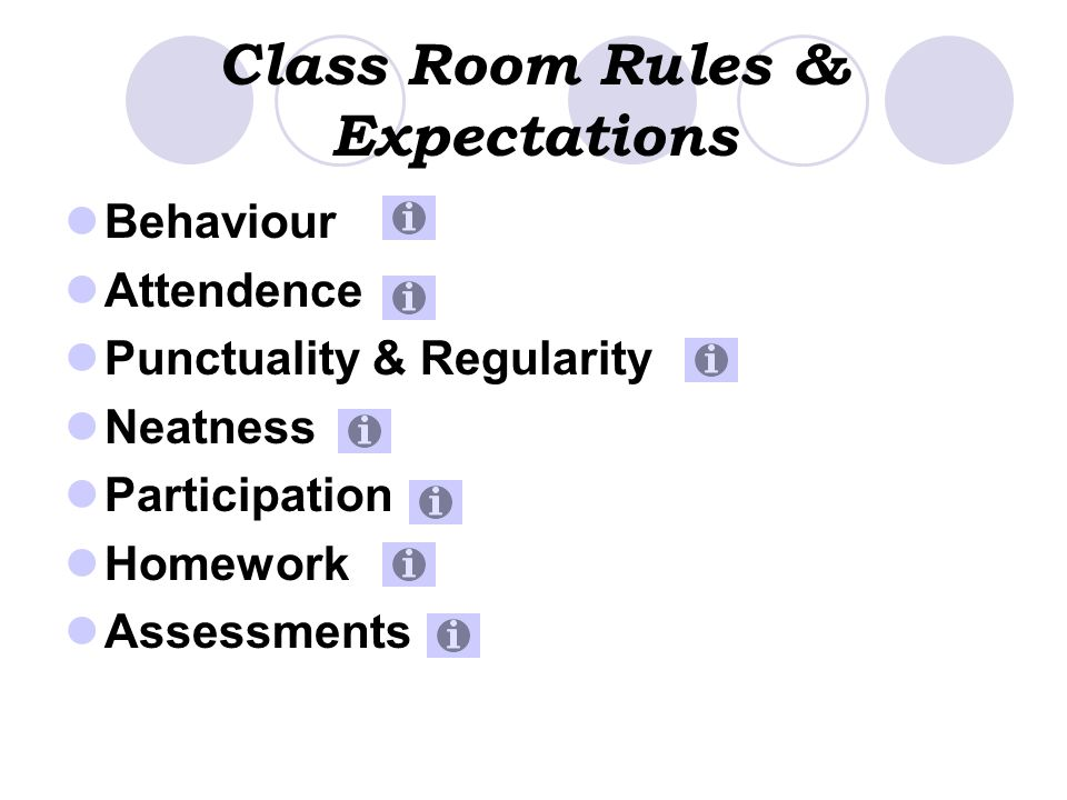 Behaviour All the students are expected to behave well.