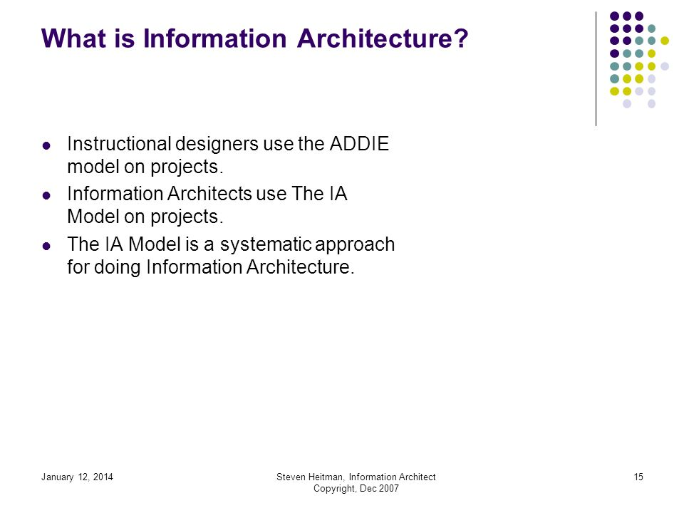 January 12, 2014Steven Heitman, Information Architect Copyright, Dec 2007 14 What is Information Architecture.