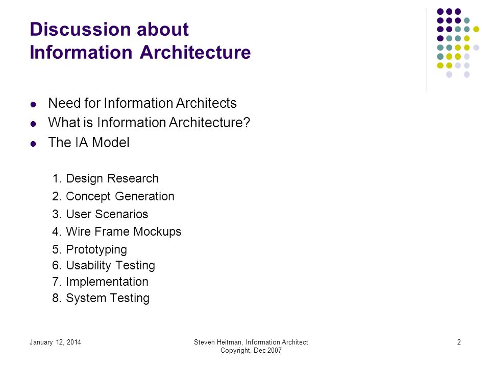Doing Information Architecture A Systematic Approach Online Class Doing Information Architecture, A Systematic Approach A Discussion about Information Architecture Why User-Centered Design Improves Performance The IA Model