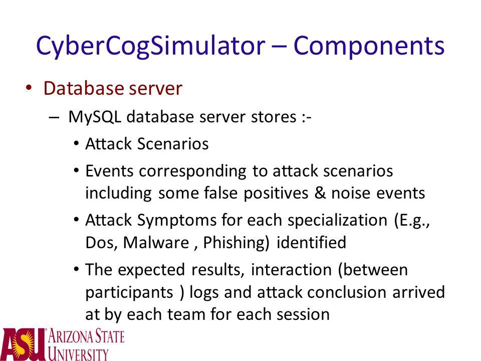 CyberCogSimulator – Components Database server – MySQL database server stores :- Attack Scenarios Events corresponding to attack scenarios including s