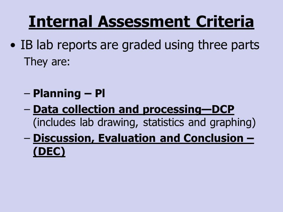 Internal Assessment Criteria IB lab reports are graded using three parts They are: –Planning – Pl –Data collection and processingDCP (includes lab dra
