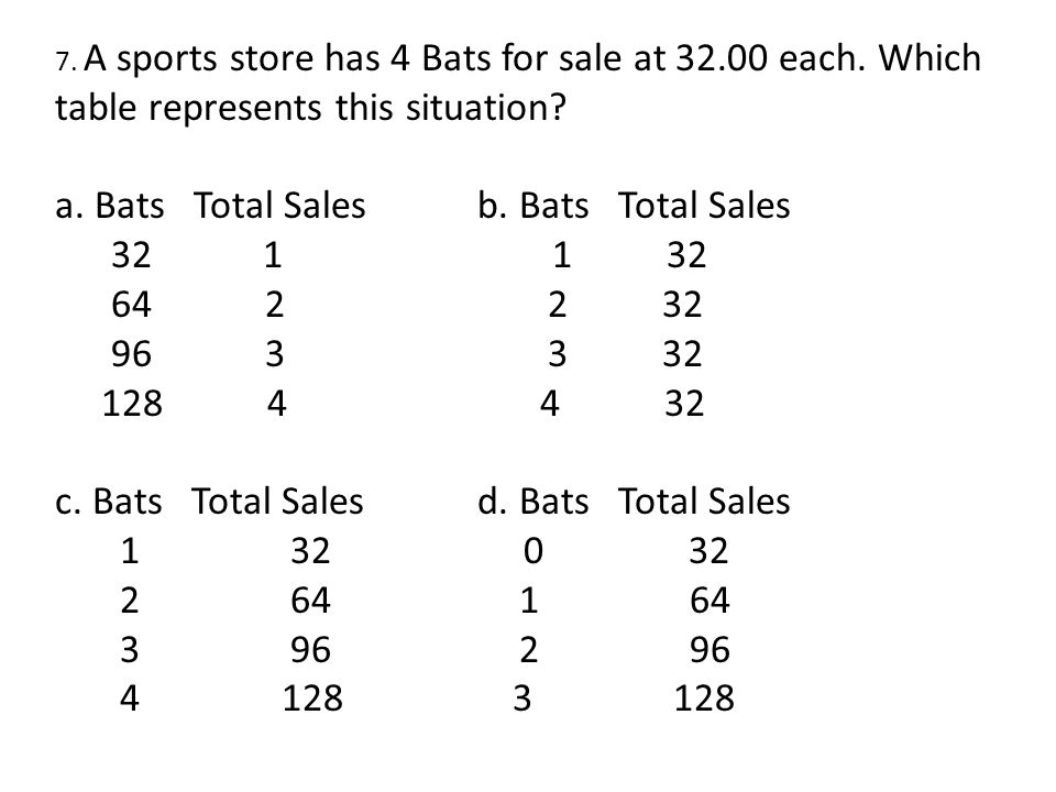 7. A sports store has 4 Bats for sale at 32.00 each. Which table represents this situation? a.Bats Total Salesb. Bats Total Sales 32 1 1 32 64 2 2 32