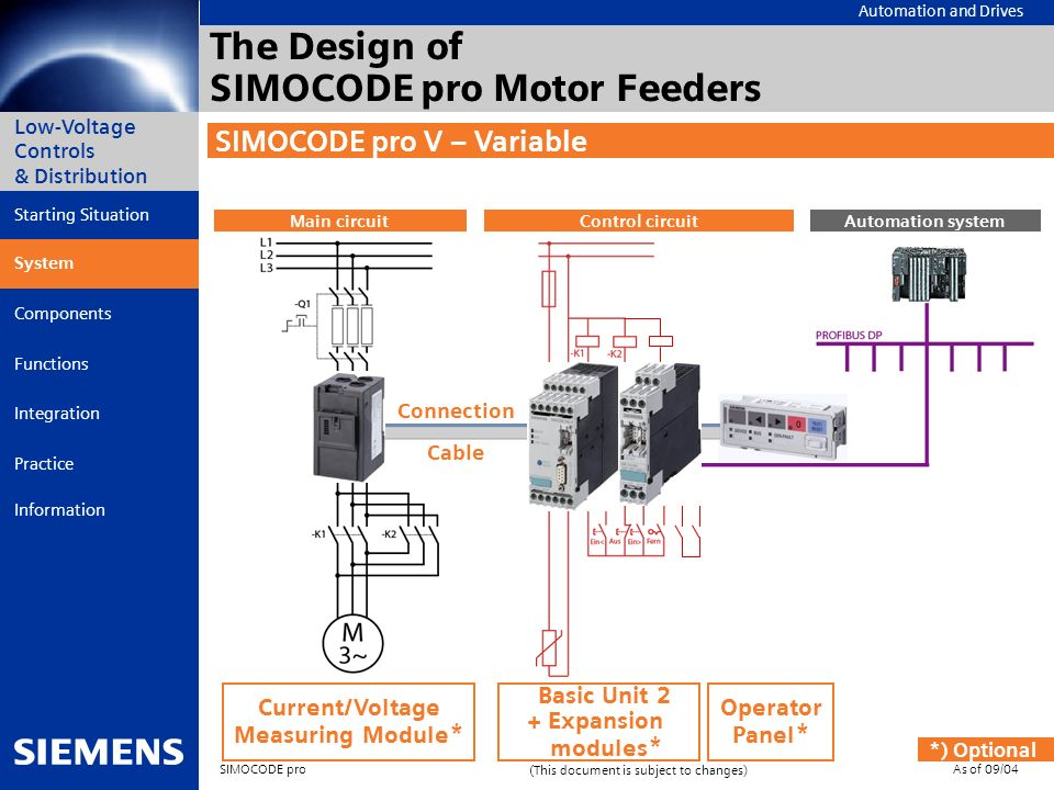 Automation and Drives SIMOCODE proAs of 09/04 (This document is subject to changes) Low-Voltage Controls & Distribution Starting Situation System Comp
